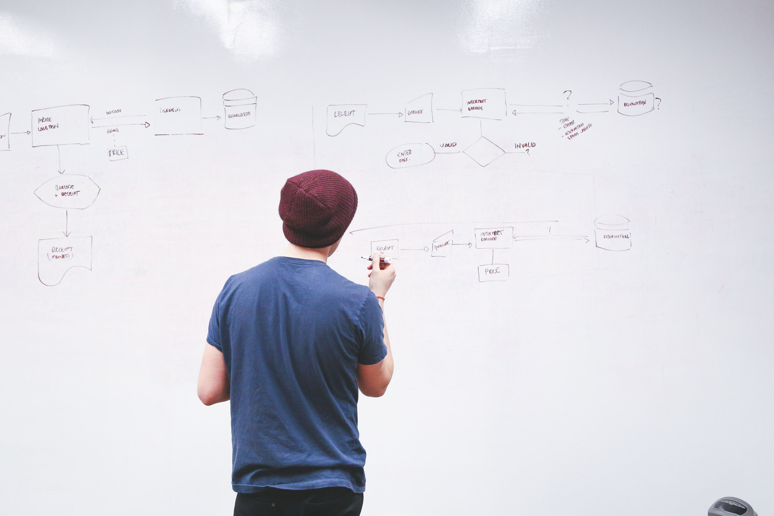 What Are Some of the Mistakes to Avoid in Project Management