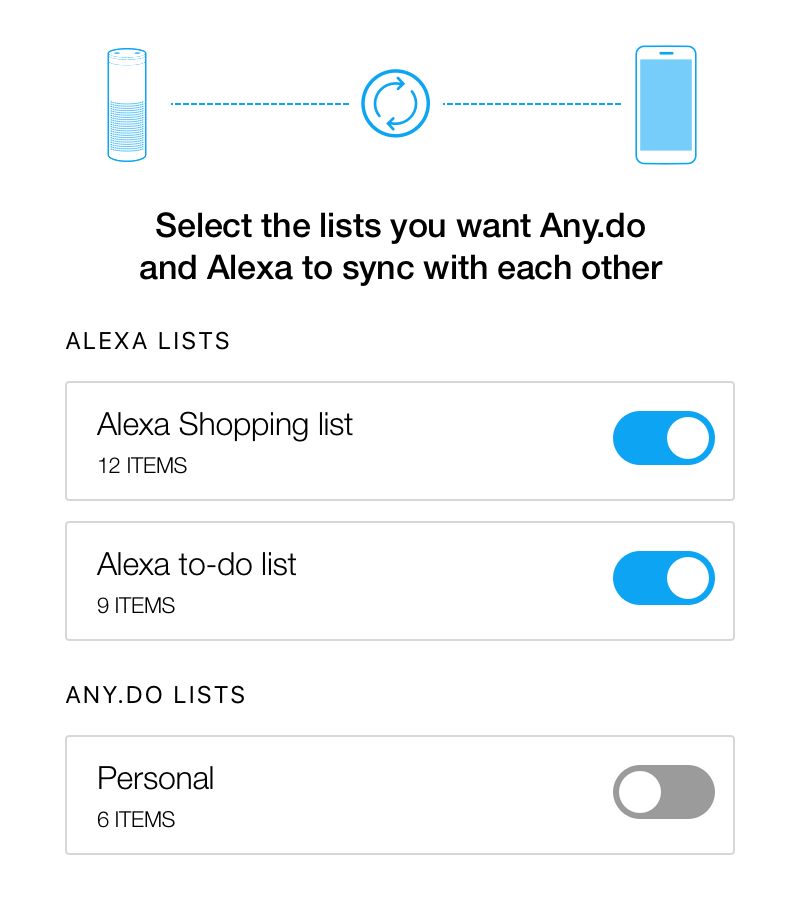 The Best To do list App for Alexa | Any do