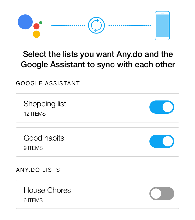 The Best Grocery list App for Google Assistant | Any do