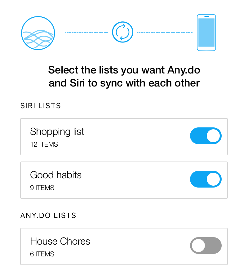 The Best Grocery list App for Siri | Any do